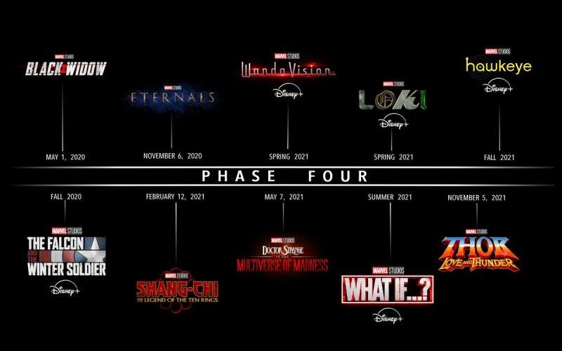 I Film della Fase 4 della Marvel Annunciati: date di uscita e titoli